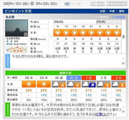 名古屋天気予報