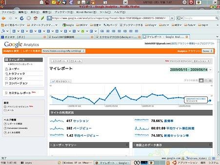 analytics_20090515 - 20090614