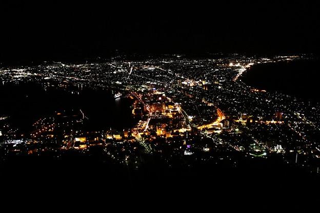 展望台からみた函館の街
